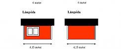 Fritidshus, Atterfallshus (25 kvm)